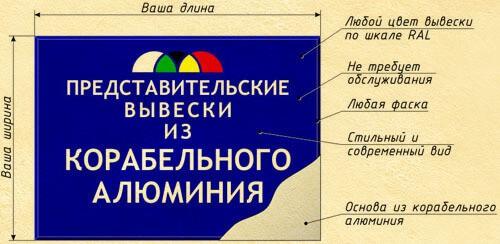 Престижные вывески и таблички из алюминия от Никуло